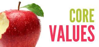 Core Values coach4success